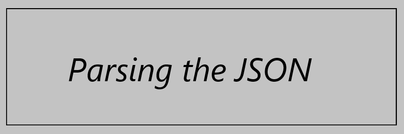 Parsing JSON Output using JAVA – The Web Spark