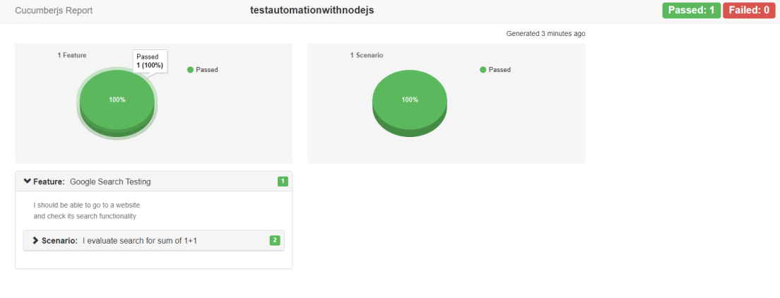 Test Automation: Running Cucumber feature files using Node